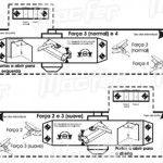 Mola porta hidráulica mf Multiforça branca ref. 094.0052 MACFER